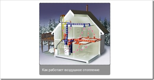 Циркуляция воздуха в системе воздушного отопления