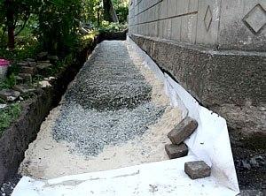 На гидроизоляцию укладывают слой щебня, глины и песка