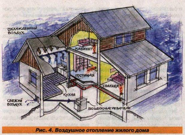 энергоэффективный дом строительство