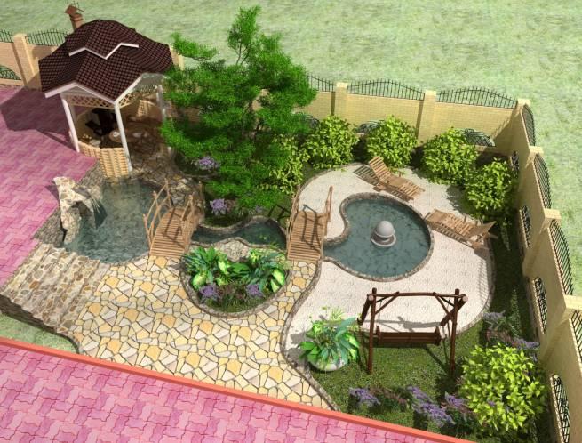 Ландшафтный дизайн маленького дачного участка фото
