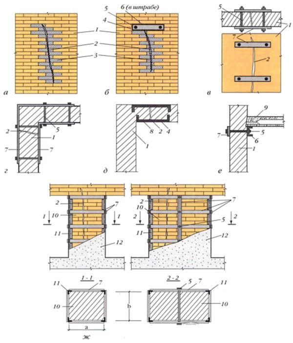 Варианты ремонта трещин в стене можно посмотреть на рисунке
