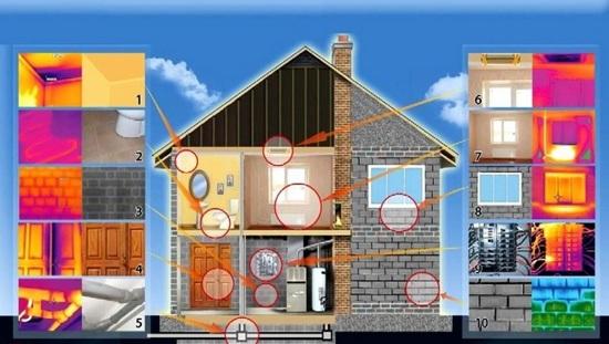 Порядок обследования дома тепловизором