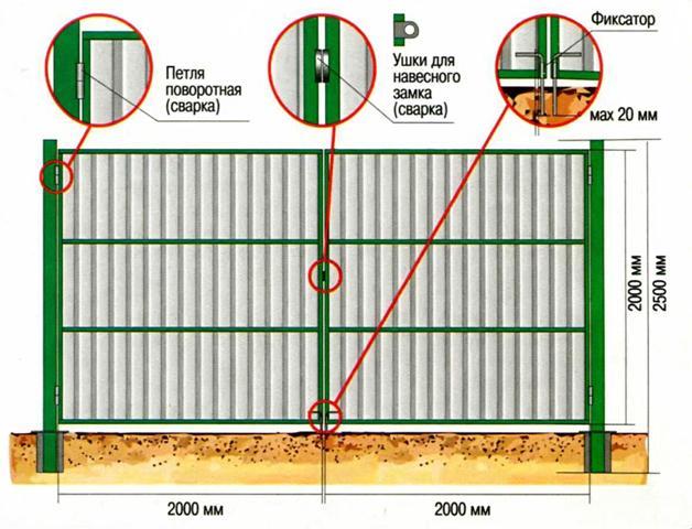 Вариант изготовления ворот на даче