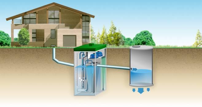 Септик Топас экологически чистая система