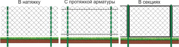 Способы установки забора из сетки рабицы для дачи