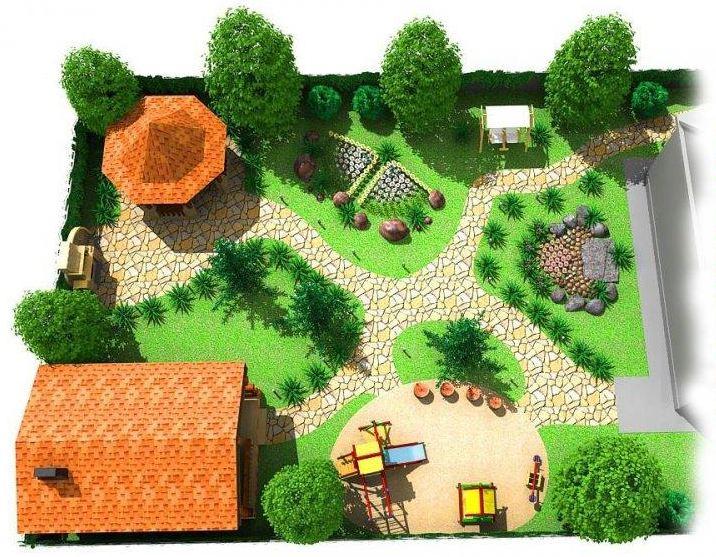 Расположение садовых дорожек