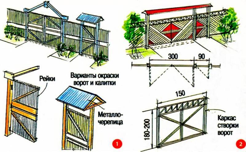 Дачные ворота из древесины