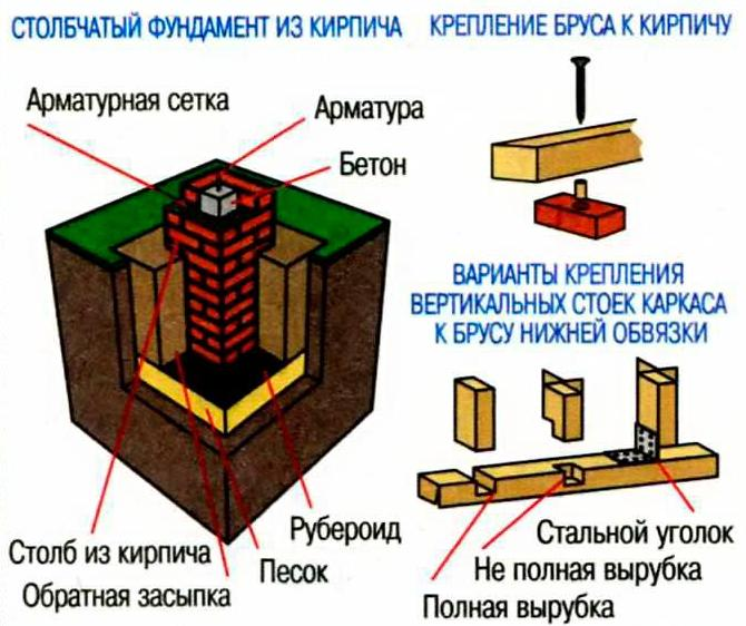 Домик для лопат и граблей
