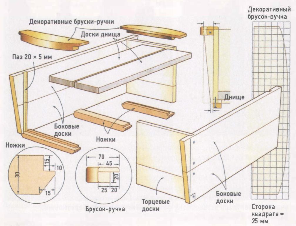Схема изготовления контейнера из дерева для цветов