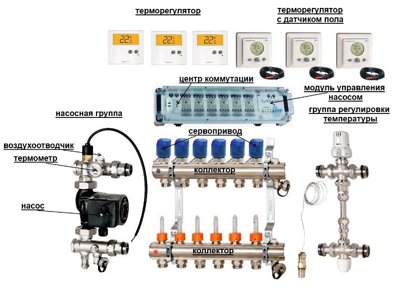 Что потребуется для монтажа напольной системы отопления