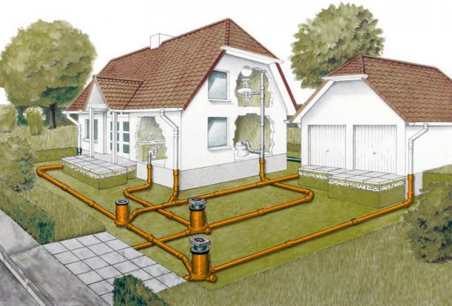подключения к центральной канализации частного дома