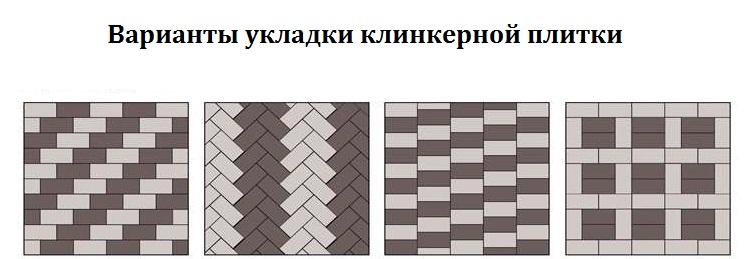 Варианты укладки клинкерной плитки