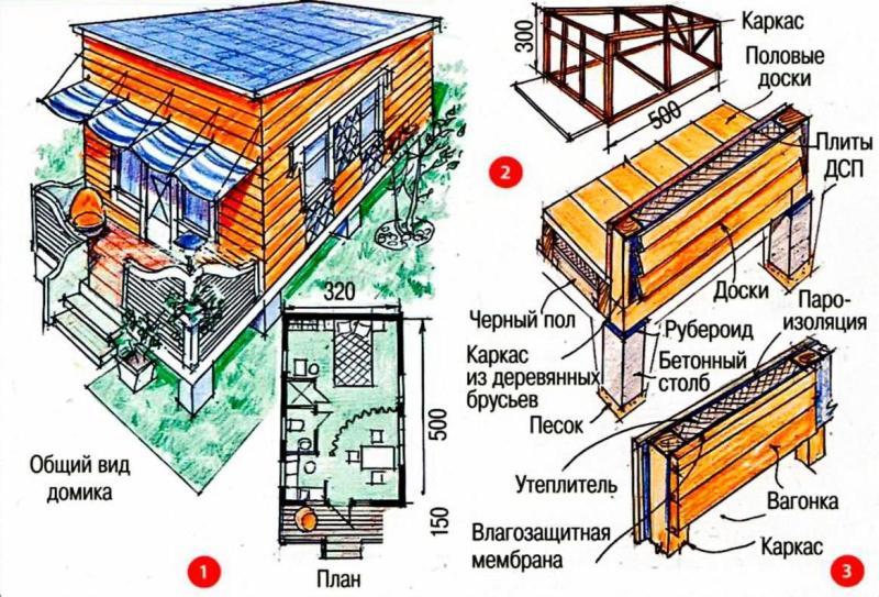 Уютный мини-домик