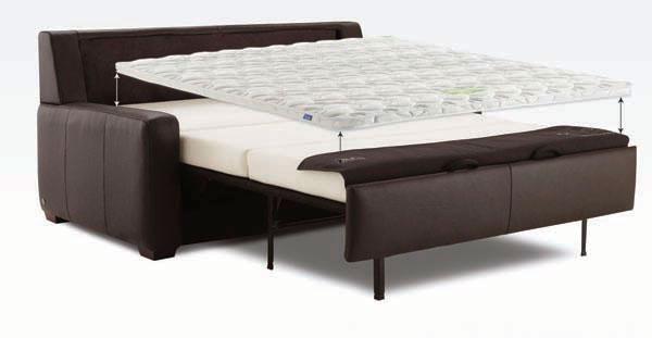 Матрасы тонкие для диванов и кроватей