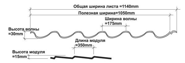 Профили и размер листов металлочерепицы