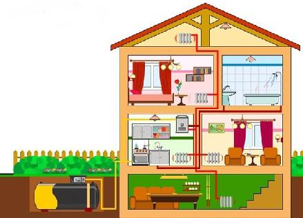 avtonomnoe-otoplenie-chastnogo-doma[1]