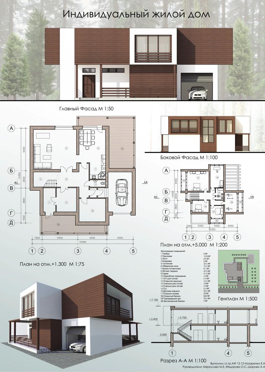 Несколько разделов проекта дома