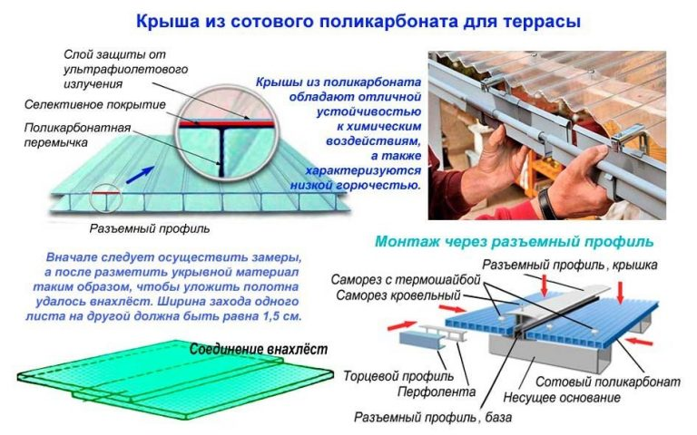 Монтаж поликарбоната на крышу своими руками 73