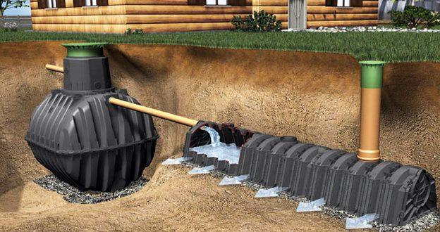 Производственная канализация: устройство и оборудование