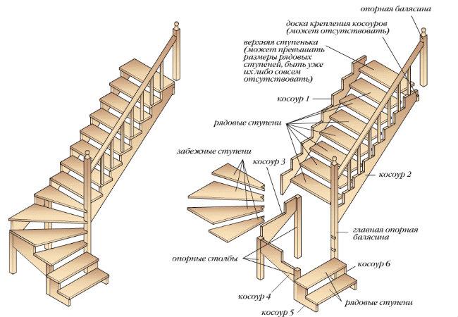 chertezh-konstrukcii